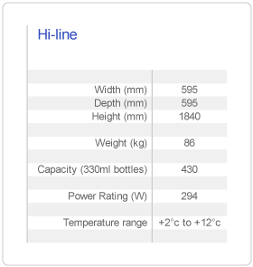 Hi-Line back bar bottle cooler - table of specifications