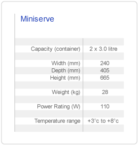 Miniserve dispenser - table of specifications